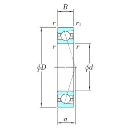 75 mm x 115 mm x 20 mm  KOYO 3NCHAC015CA angular contact ball bearings