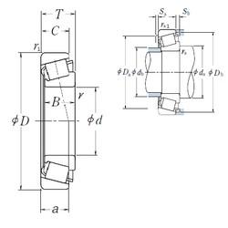 40 mm x 68 mm x 22 mm  NSK HR33008J tapered roller bearings