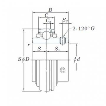 30,1625 mm x 72 mm x 42,9 mm  KOYO UCX06-19L3 deep groove ball bearings