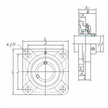 KOYO UCF216-50E bearing units