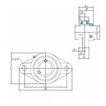 KOYO UCFL319 bearing units