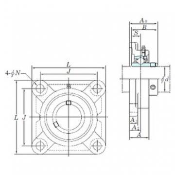 KOYO UCF318-56 bearing units