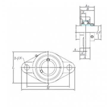 KOYO UCFL207-22E bearing units