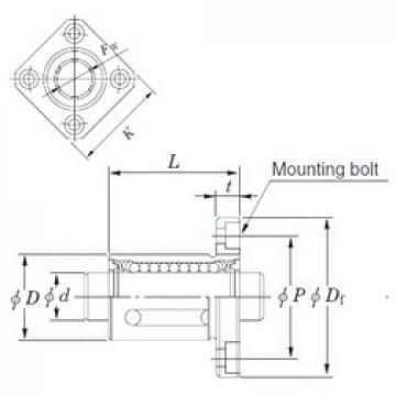 KOYO SDMK8 linear bearings