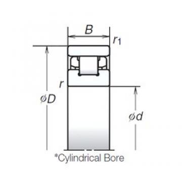 85 mm x 130 mm x 22 mm  NSK N1017RXTP cylindrical roller bearings
