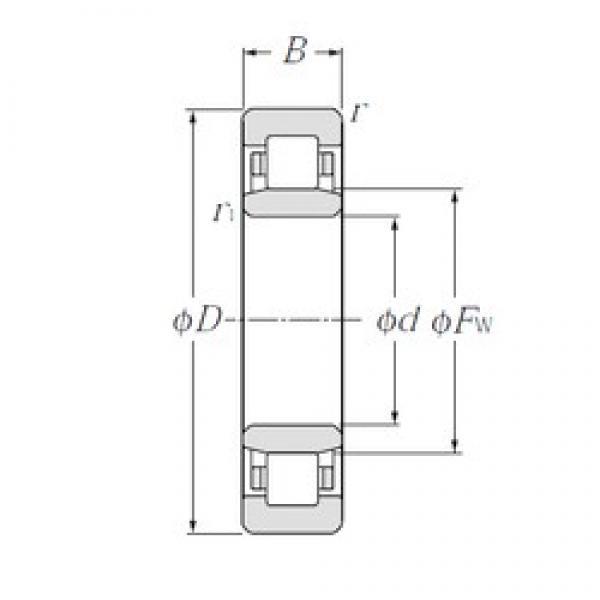 160 mm x 340 mm x 114 mm  NTN NU2332 cylindrical roller bearings #2 image